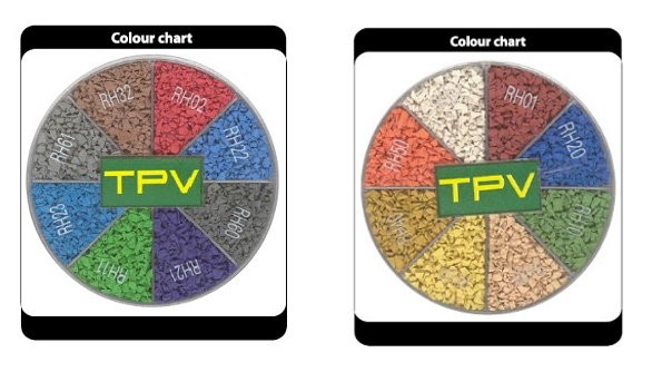 Chart TPV Surfacing
